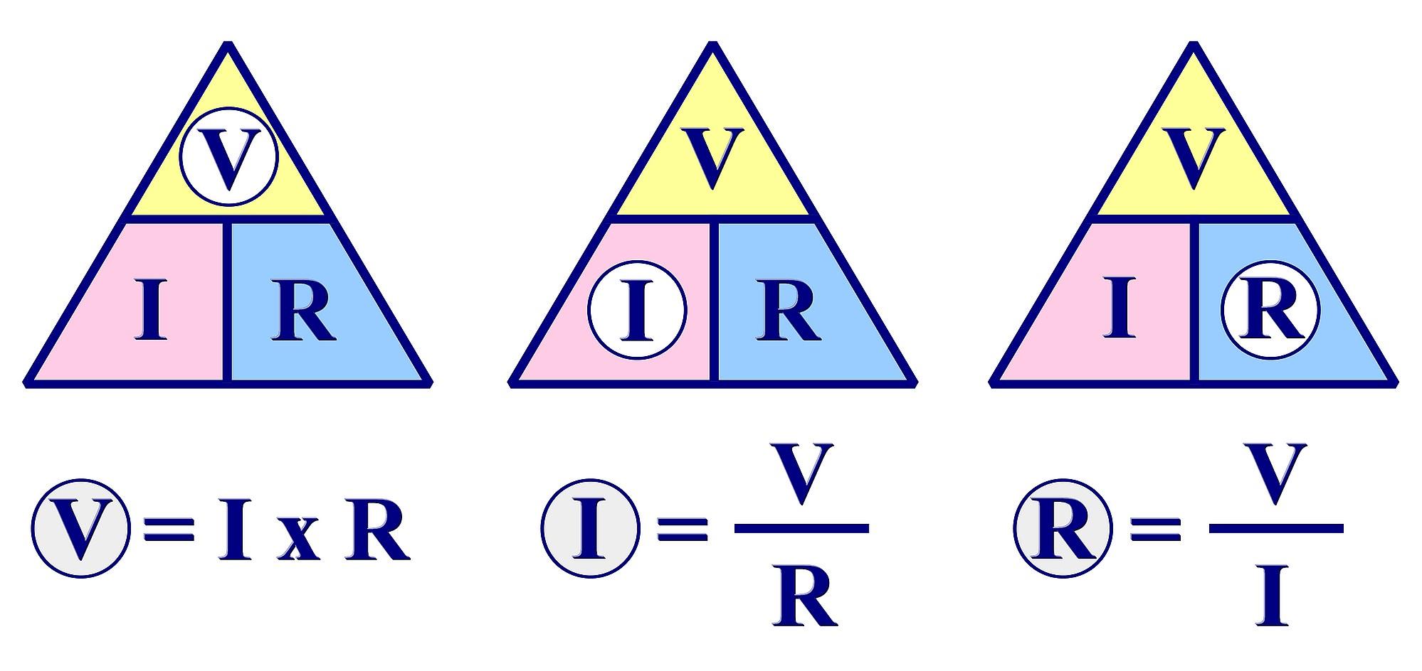 Figura 3: triangolo magico per la determinazione dei valori della tensione, della corrente e della resistenza