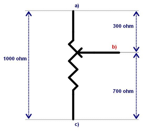 Figura 3: i valori letti ai terminali di un potenziometro collocato a circa il 25% della sua corsa
