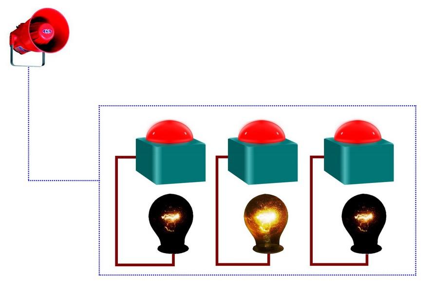 Figura 2: i componenti base in una pulsantiera per giochi a quiz