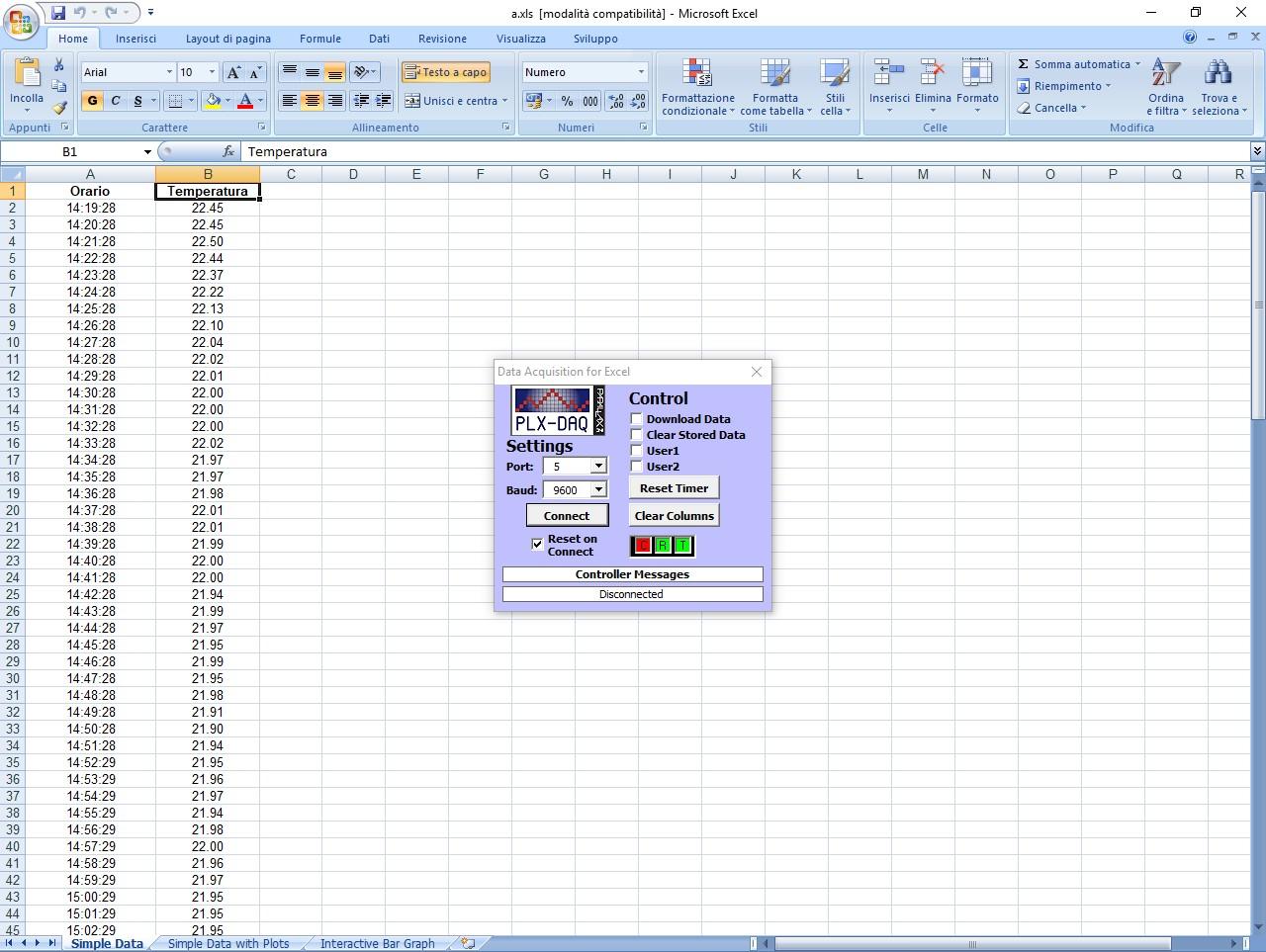 Figura 8: la registrazione delle temperature ogni minuto su Excel
