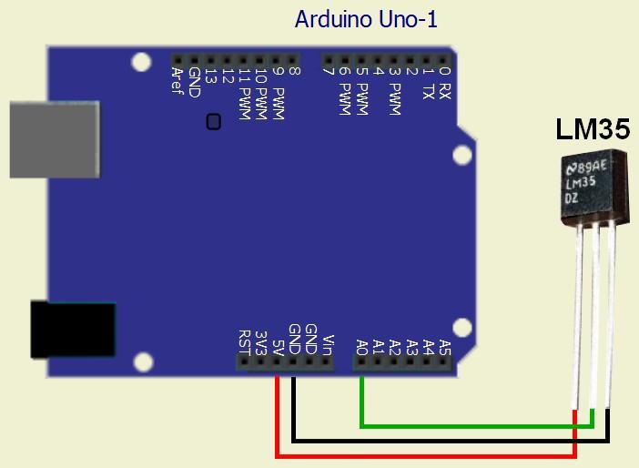 Figura 7: il prototipo del secondo esempio prevede un termometro LM35 collegato all'ingresso analogico A0 di Arduino