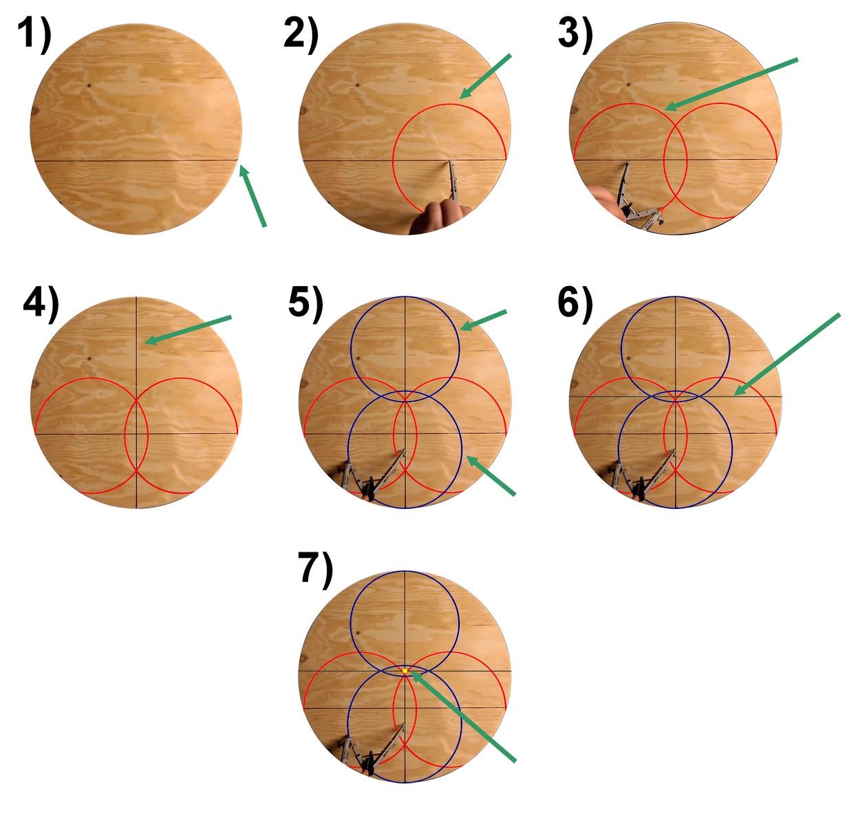 Figura 10: come si trova il centro di un cerchio utilizzando un compasso e una riga