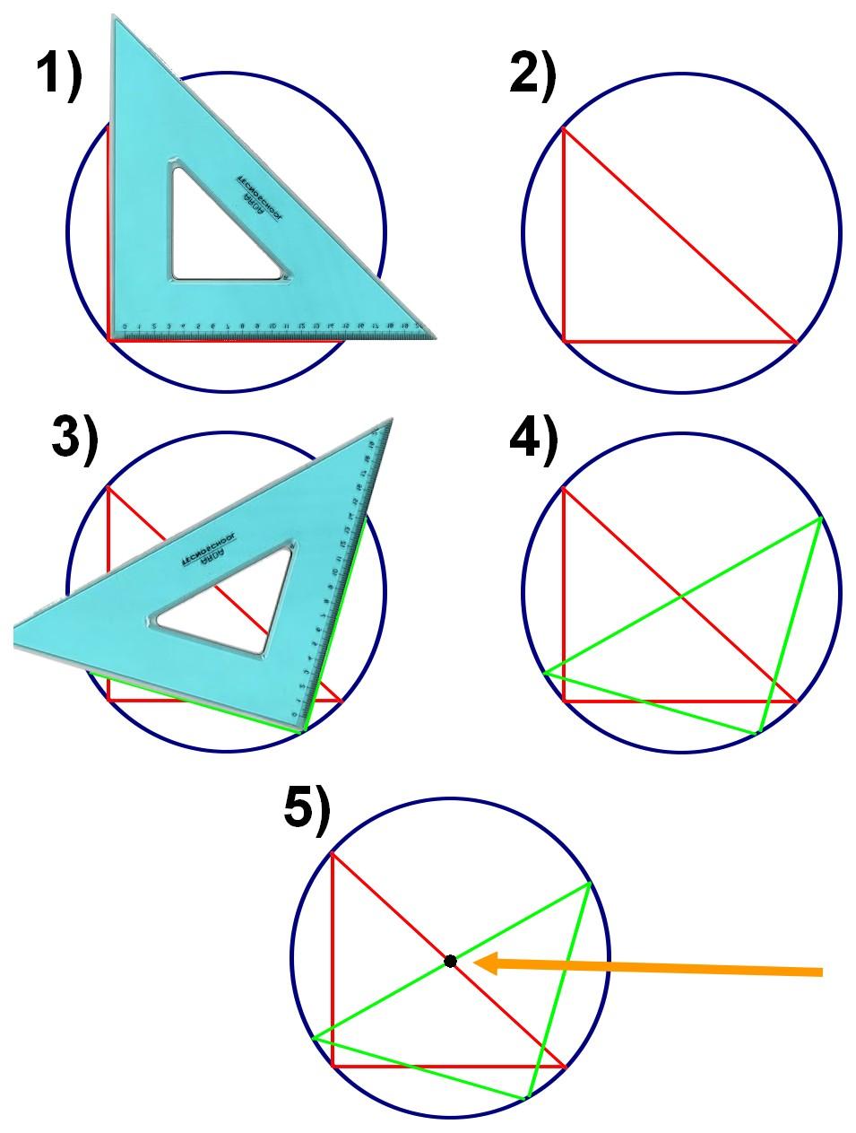 Figura 11: come si trova il centro di un cerchio utilizzando una squadra a 90°