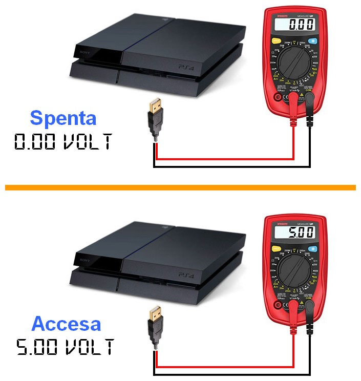 Figura 2: se la PlayStation è accesa, dalla porta USB si può leggere una tensione di 5V