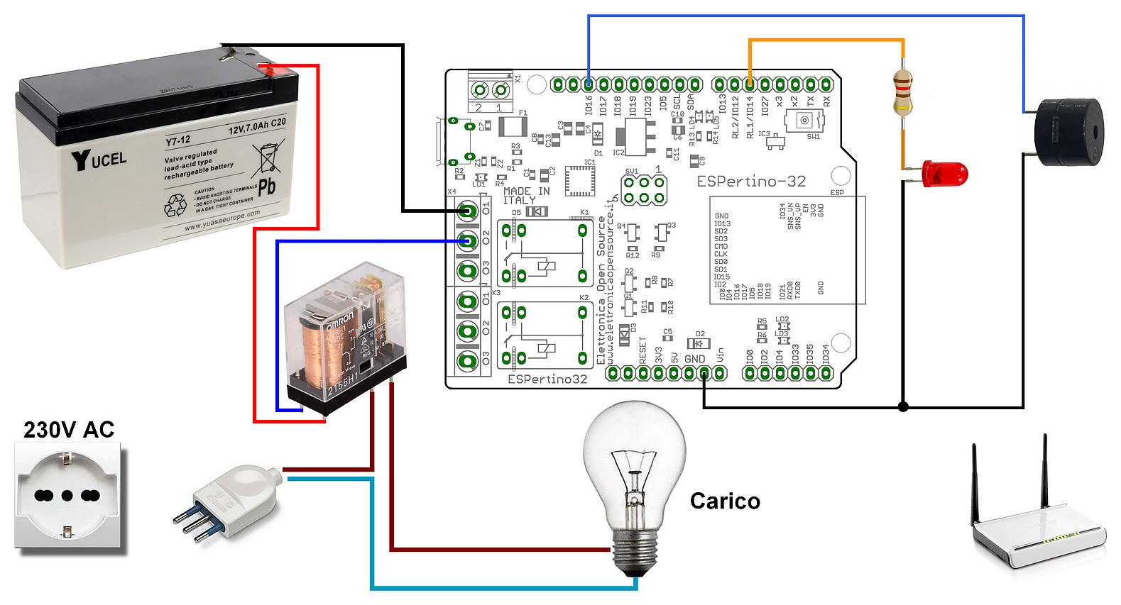Figura 3: il cablaggio del maggiordomo elettronico