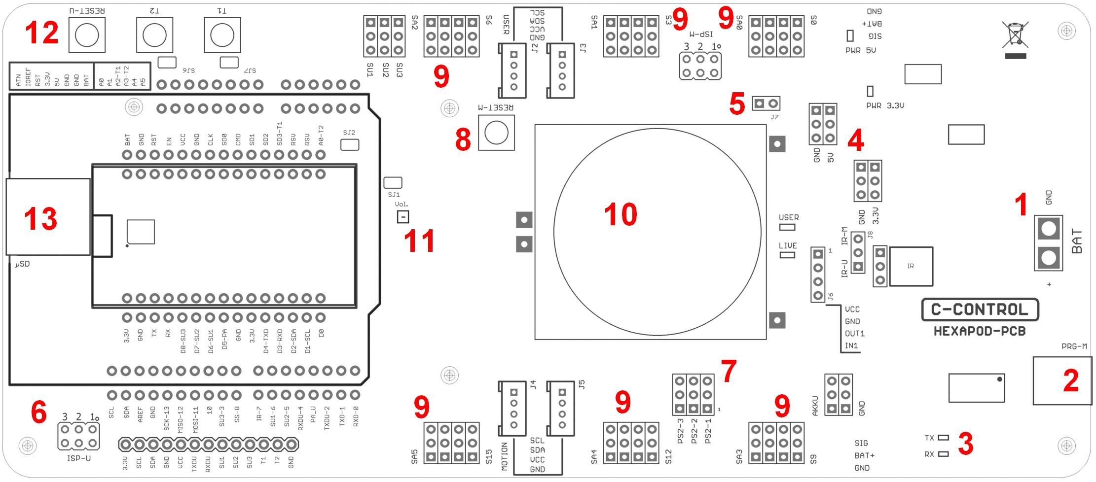 Figura 4: le connessioni sulla scheda robot Makerfactory hexapod