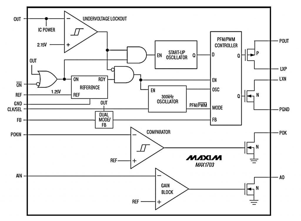 Figura 4: schema a blocchi interno del regolatore MAX1703.