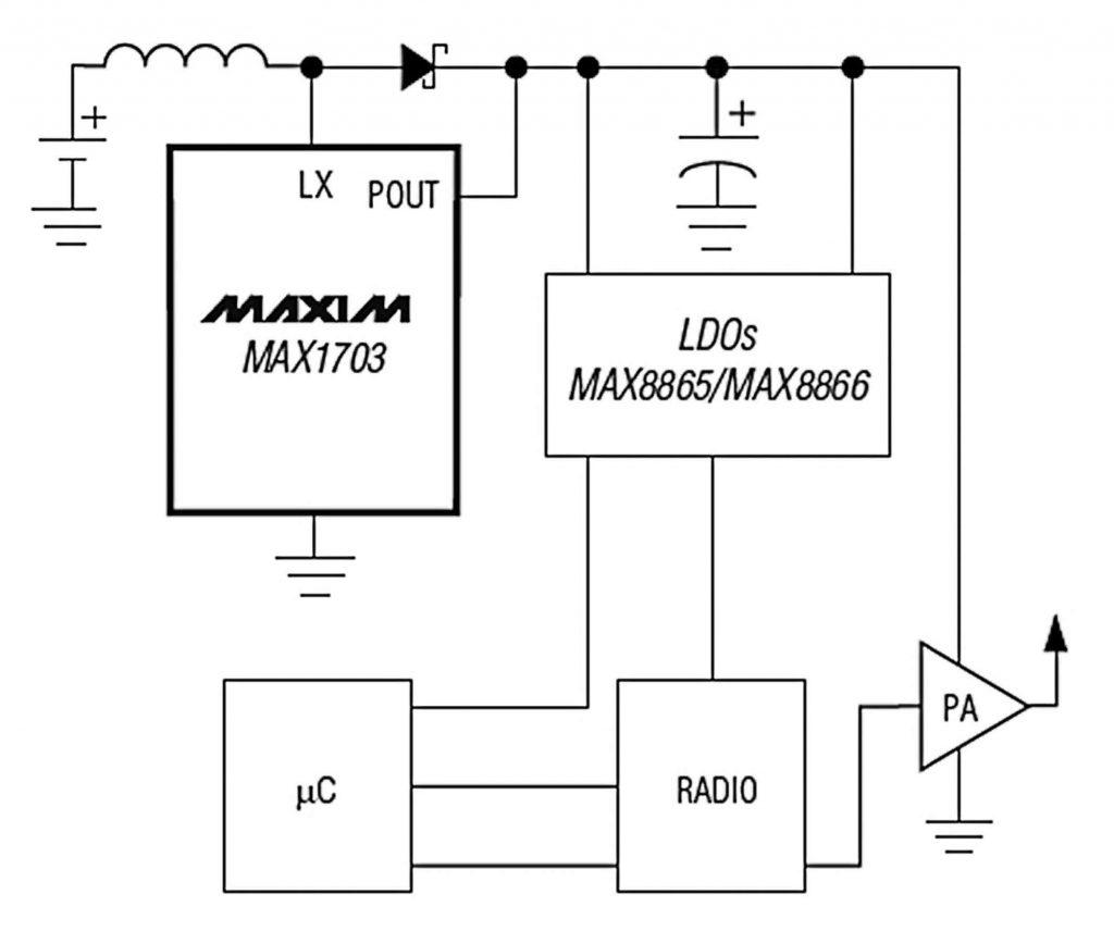 Figura 5: MAX1703 in una applicazione per telefonia senza filo.