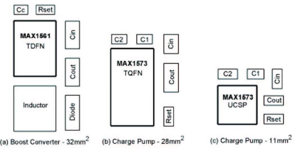 Figura 8: PCB.