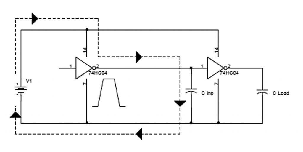 Figura 4: anelli di corrente su PCB.
