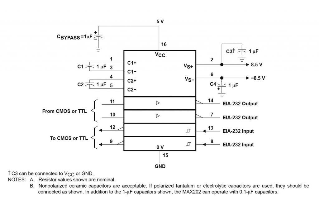Figura 3: applicazione tipica del MAX232.
