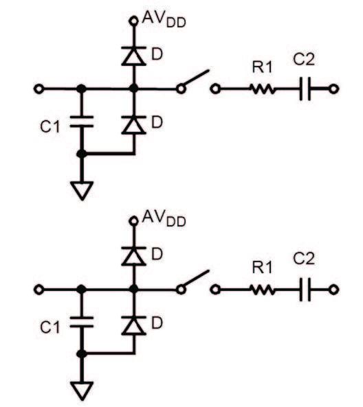 Figura 17: circuito elettrico equivalente di ingresso dell'ADC.
