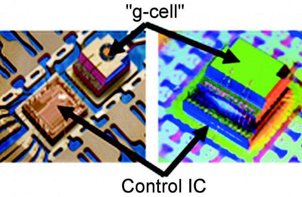 Figura 3: i componenti interni del sensore.