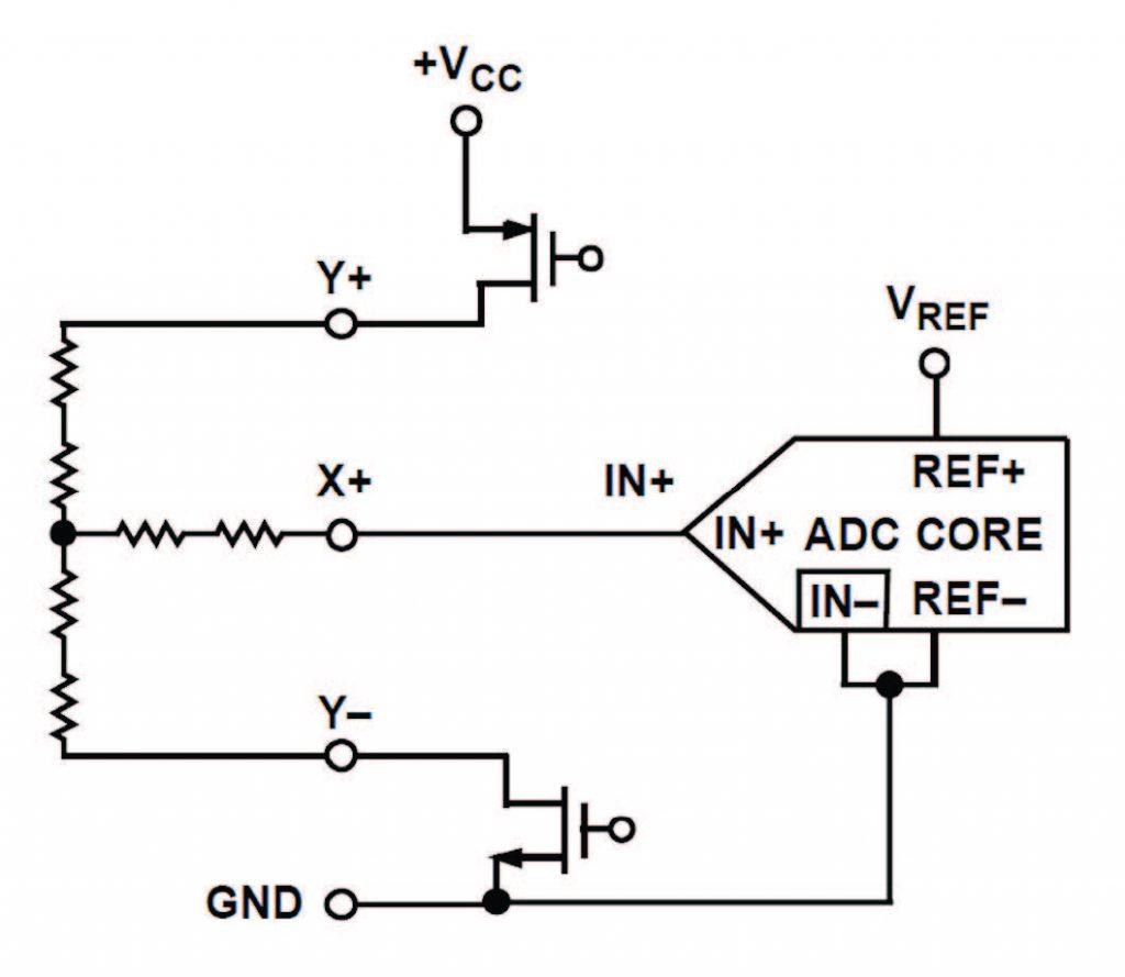 Figura 2: configurazione single ended per l'AD7843 (da [2]).