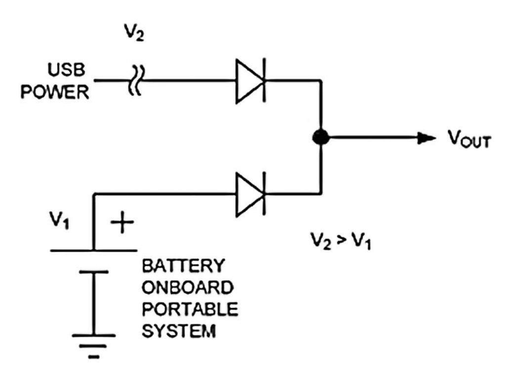 Figura 1: connessione in OR attraverso diodi di due sorgenti di alimentazione.