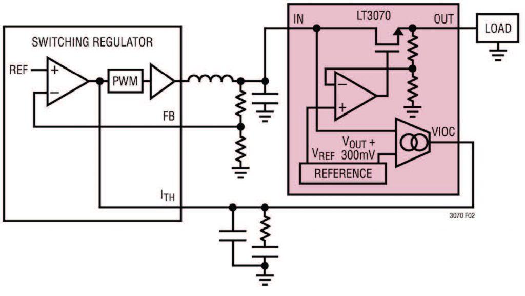 Figura 3. diagramma a blocchi del controllo VIOC dell'LT3070.