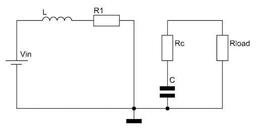 Figura 2: fase ON.