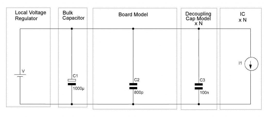 Figura 5: schema a blocchi di una generica Power Distribution Network.