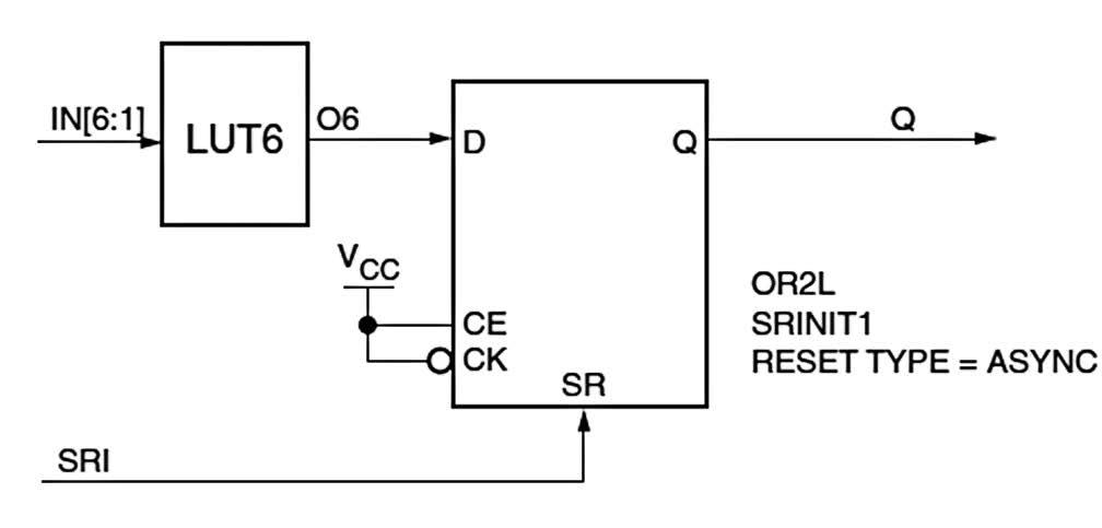 Figura 2: implementazione di una porta OR con un latch (da [1]).