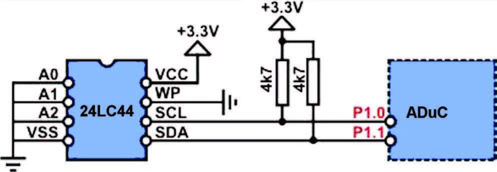 Figura 24: esempio di comunicazione tra una memoria EEPROM (24LC64) ed un ADuC su bus I2C.