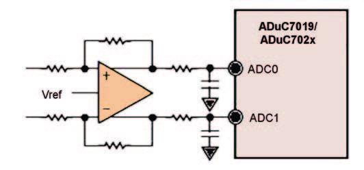 Figura 19: buffering del segnale in ingresso (modalità differenziale).
