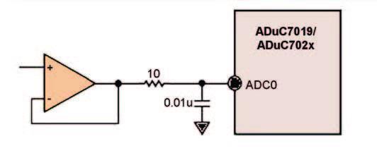 Figura 18: buffering del segnale in ingresso (modalità single-ended o pseudodifferenziale).
