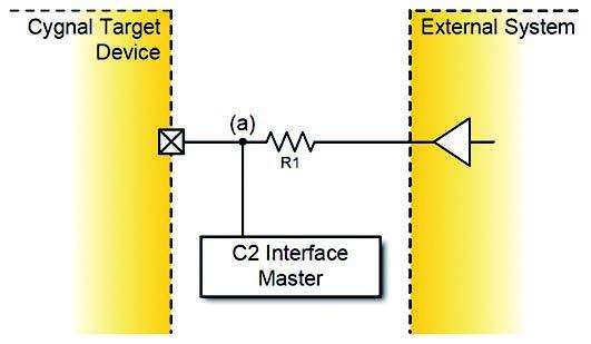 Figura 5: pin sharing: input.