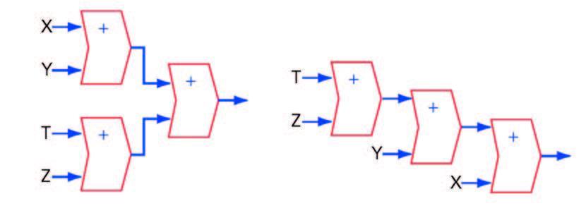 Figura 6: Riduzione della potenza in base alla probabilità di commutazione.