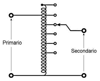Figura 4: schema equivalente di un autotrasformatore