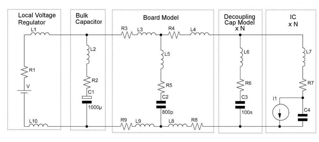 Figura 6: schema reale di una PDN