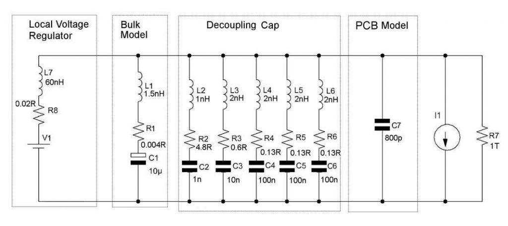 Figura 2: schema semplice PDN