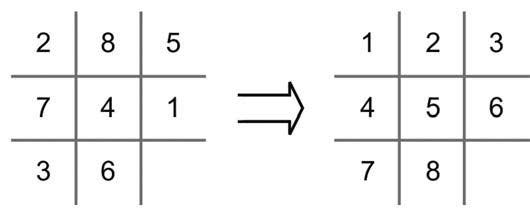Figura 2: rappresentazione grafica della soluzione del progetto.