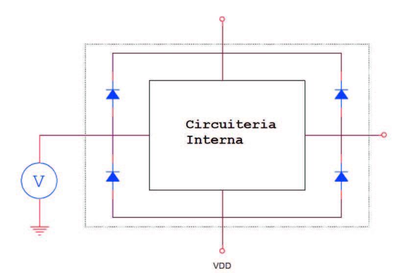 Figura 3: test di Continuità semplificato.