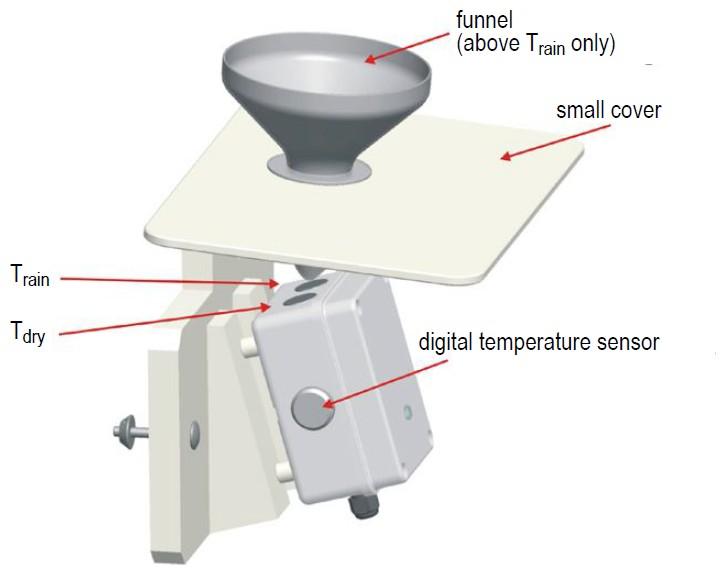 Figura 2: realizzazione pratica del rilevatore di pioggia
