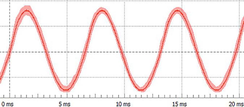 Figura 7: l'onda sinusoidale prodotta dalla porta GPIO25