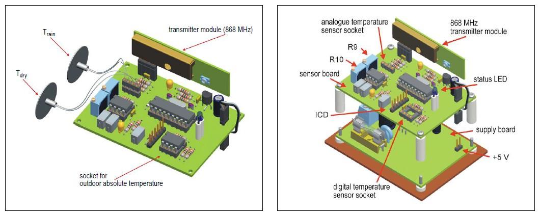 Figura 4: una possibile realizzazione del dispositivo
