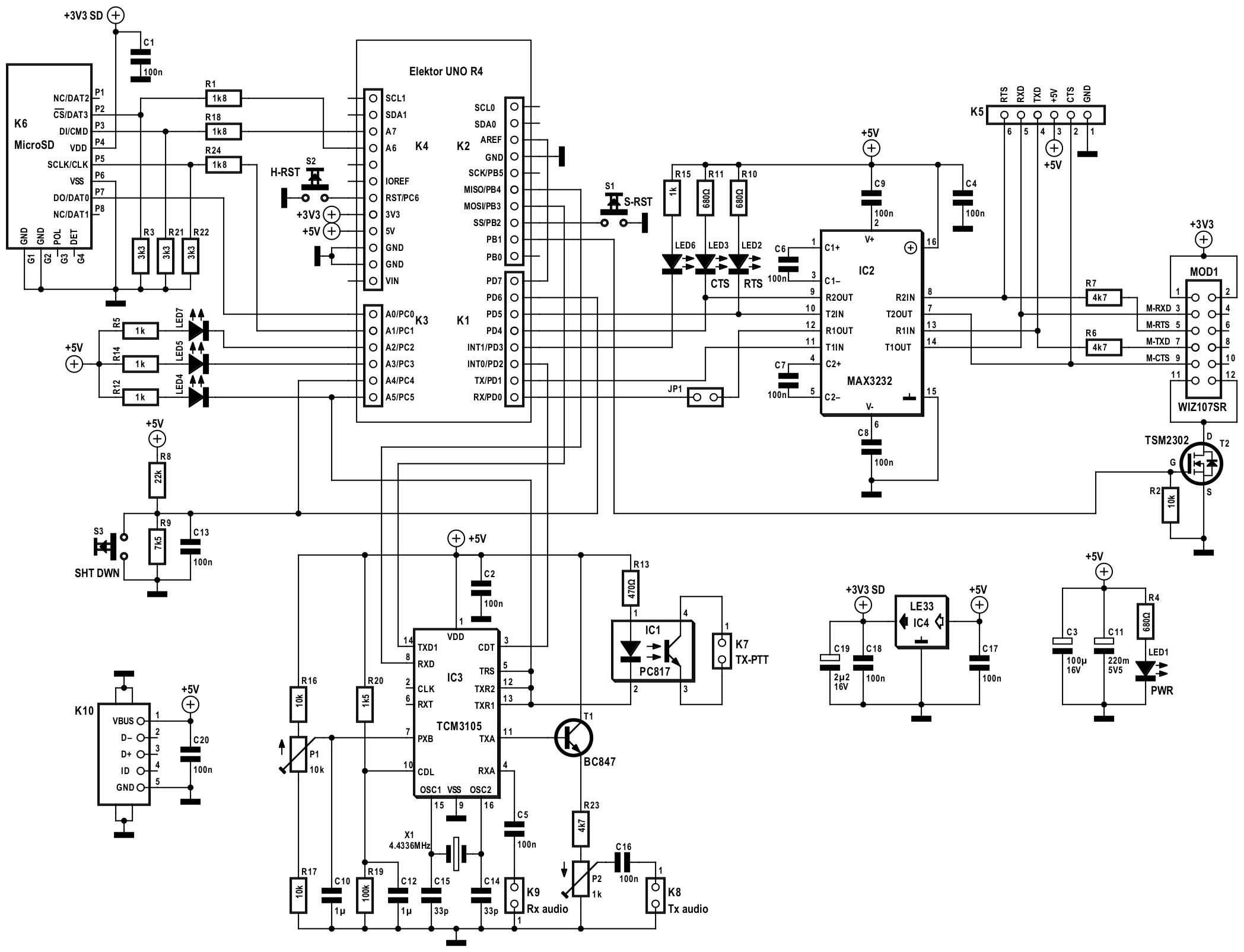 Figura 3: Lo schema dell'OTP Crypto Shield può essere suddiviso in tre parti principali: la porta RS-232 e Ethernet attorno a IC2, K5 e MOD1; l'interfaccia audio con l'IC3 FSK MODEM al centro e lo slot per le schede microSD per la memorizzazione di dati e chiavi dei messaggi