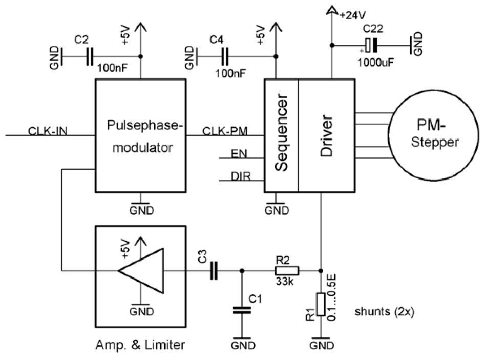 Figura 5: circuito di principio per l'anti-risonanza. Il segnale di retroazione sullo shunt viene utilizzato per sfasare gli impulsi di controllo.