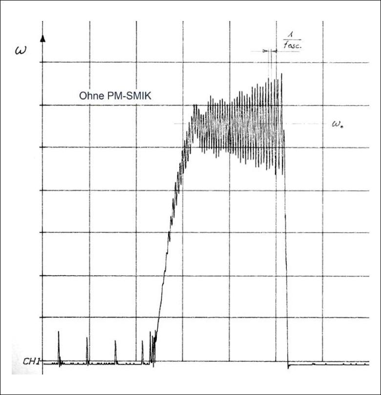 Figura 1: tipiche oscillazioni del rotore nei piccoli motori passo passo rispetto alla frequenza misurata. Senza misure anti-risonanza, la frequenza di oscillazione del rotore è di 34 Hz. Dopo un'oscillazione incontrollata il motore si blocca.