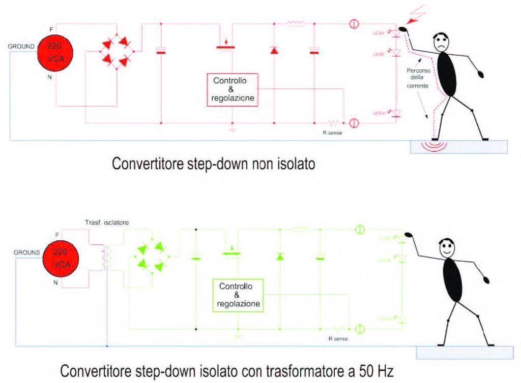 Figura 1: convertitore step-down non isolato e con isolamento mediante trasformatore.