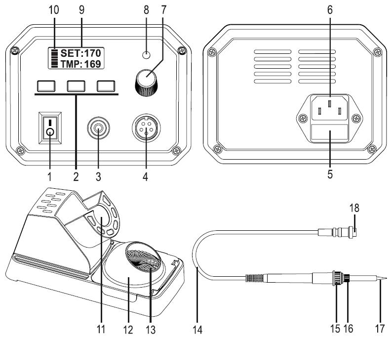 Figura 4: le varie parti della stazione di saldatura