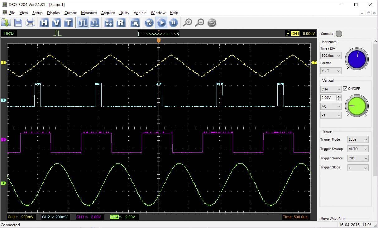 Figura 2: l'oscilloscopio permette di misurare fino a quattro segnali indipendenti