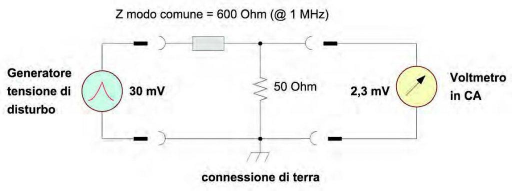 Figura 10: modello per il calcolo dell'attenuazione di modo comune.