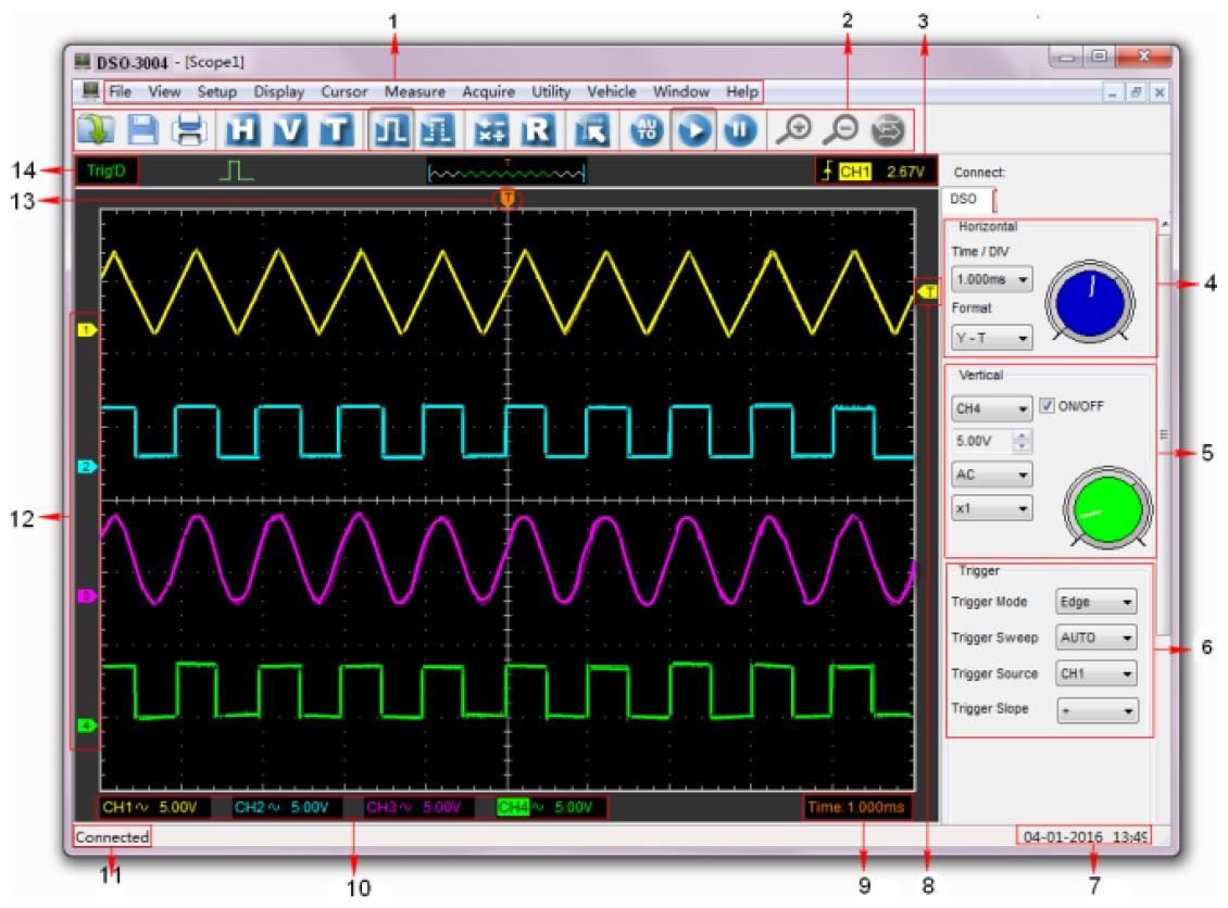 Figura 3: il programma al PC per le misurazioni con l'oscilloscopio DSO-3204