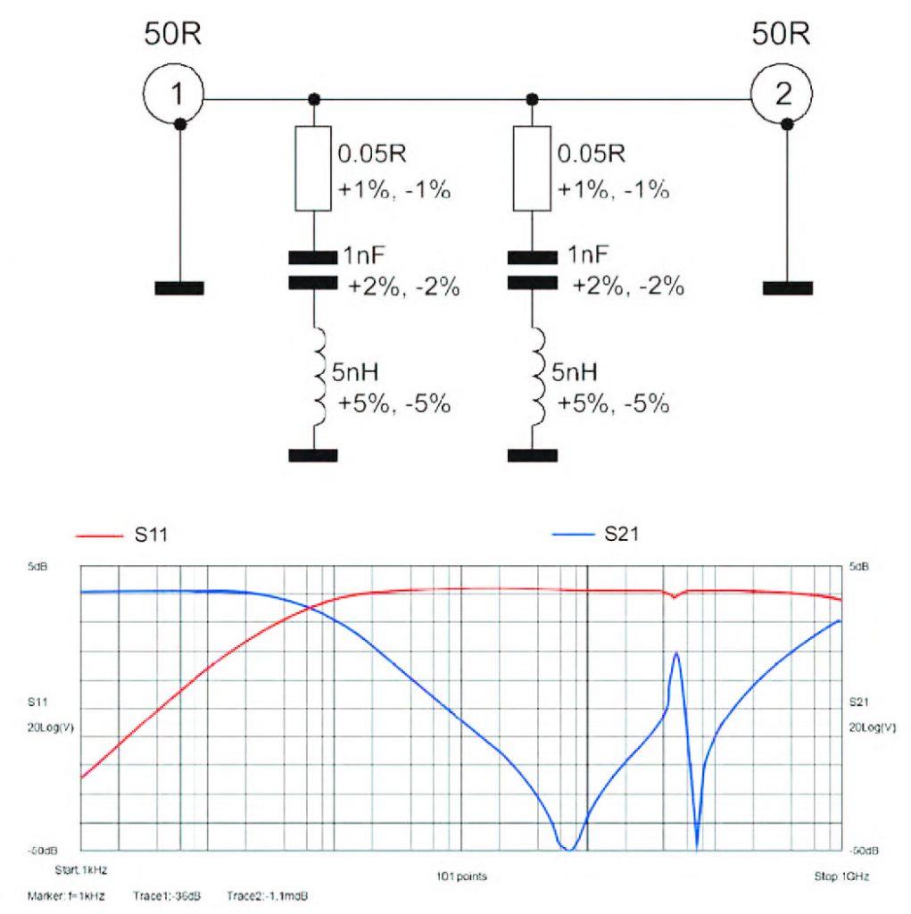 Figura 5: schema e Parametri-S per Condensatori Reali in parallelo 100nF + 1 nF