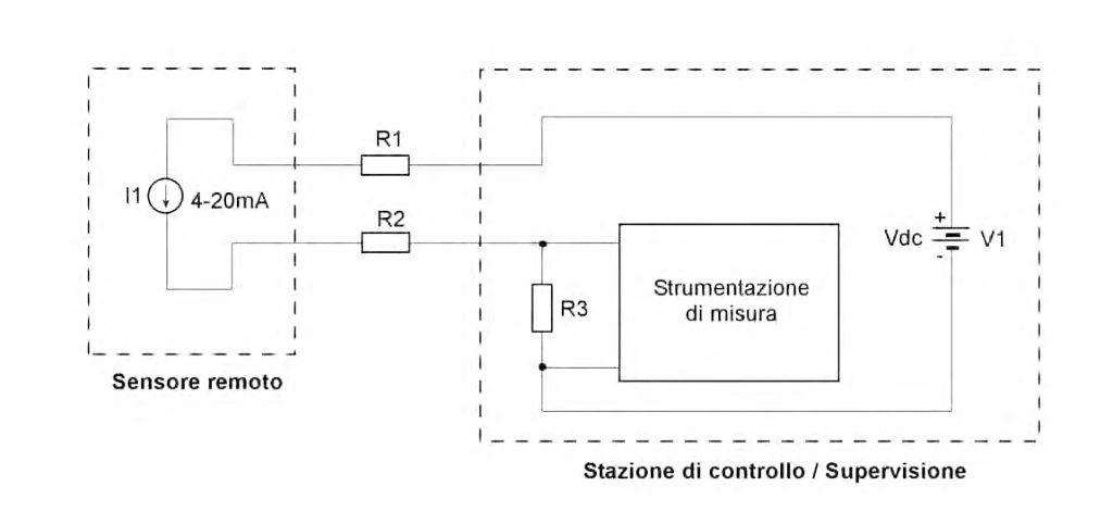Figura 1: schema di principio di trasmissione dati 4-20mA.