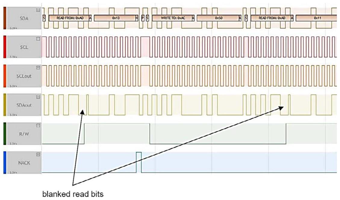 Figura 4: i segnali attorno a U1 indicano dove viene rimosso il read-bit