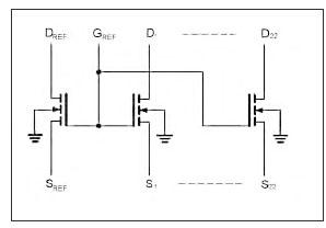 Figura 2: Struttura interna del dispositivo (da Philips AN10145).