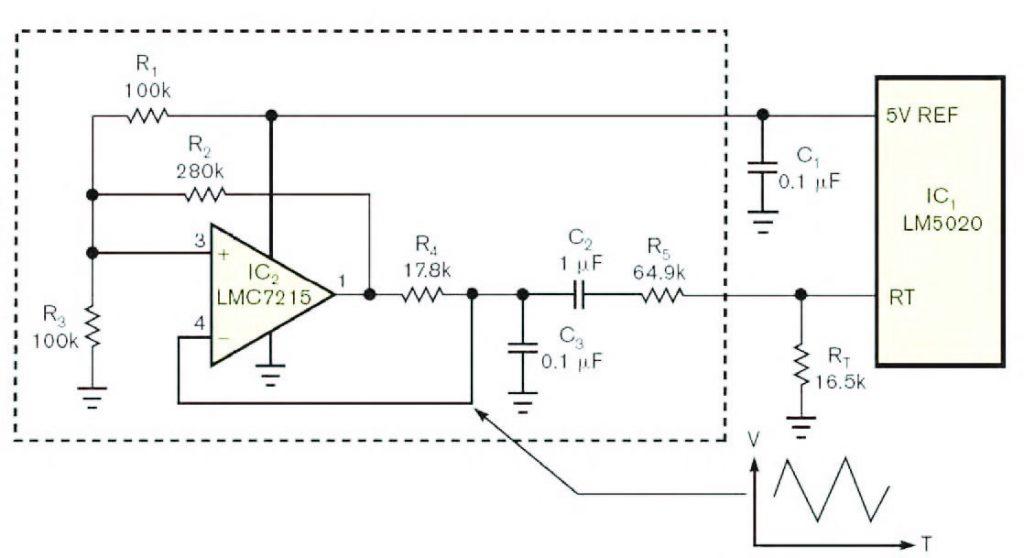 Figura 2: con una forma d'onda triangolare si modula la frequenza del convertitore flyback