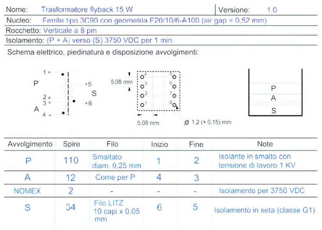 Figura 6: dati costruttivi del trasformatore flyback.
